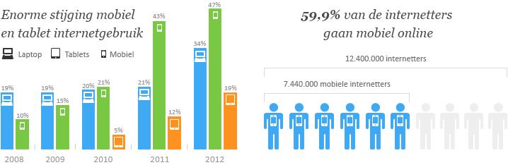 responsive-design-chart-mobile-usage_01